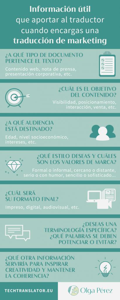 Información útil que aportar al traductor cuando encargas una traducción de marketing