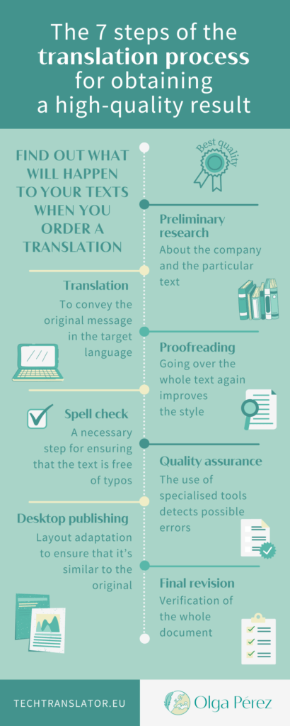 Find out about the process of translation that your texts will go through when you order a translation